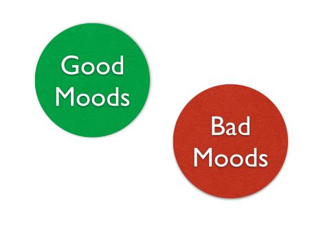 2015-02-23-goodmoodsbadmoods-thumb[1]